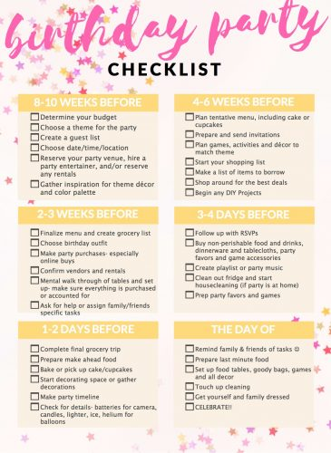party planning with a kids birthday checklist urban mom tales