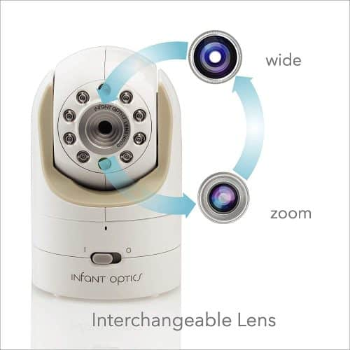 baby video monitor interchangeable lens